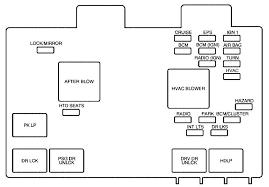 2004 saturn fuse box simple wiring diagram site saturn ion 2 fuse box wiring diagram land 2004 saturn l300 fuse box 2003 saturn ion