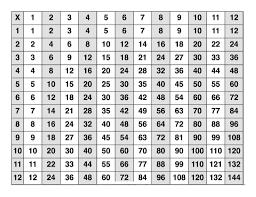 free printable blank multiplication table 1 12 printable diagram