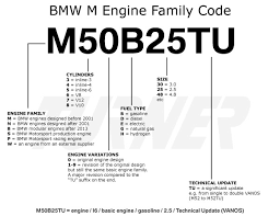 2001 bmw e46 engine diagram bmw m52 engine wiring diagram bmw wiring diagrams