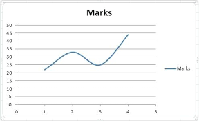 create line graph in excel create line graph excel scatter graphs discopolis club