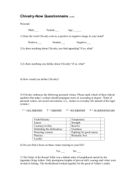core essay the legacy of medieval chivalry dead or alive  survey questionnaire chivalry now