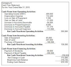 format of cash flow statements