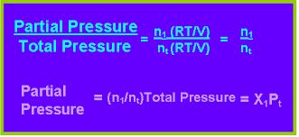 total pressure equation. equation2.bmp total pressure equation n