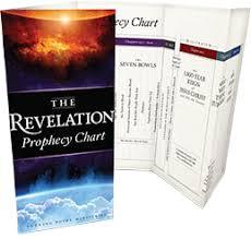 Seven Churches Of Revelation Chart Seven Churches Of Revelation Bible Study David Jeremiah Blog
