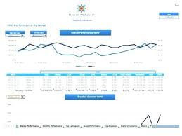 Simple Sales Report To Monthly Report Template Weekly Marketing Hotel Sales And Format