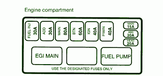 fuse layoutcar wiring diagram page  96 kia sportage fuse box diagram