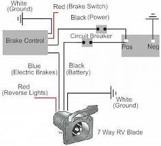 breakaway switch wiring diagram golkit com Light Switch Wiring Diagram Rv wiring diagram electric brake for trailer \ readingrat light switch wiring diagrams
