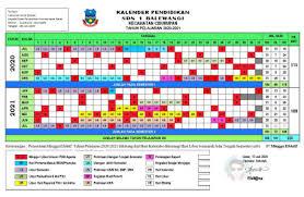 Selengkapnya untuk jadwal k13 revisi 2018 yang belum memiliki contoh jadwal pelajaran kurikulum 2013 revisi 2018 tahun pelajaran 2019/2020 silahkan untuk mendownloadnya melalui. Kumpulan Kalender Pendidikan Efullama