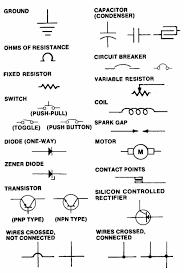 elementary wiring diagram symbols wiring diagram schematics wire diagram symbols nodasystech com