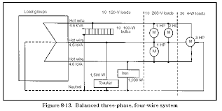 fm 5 424 theater of operations electrical systems generators when the total load is balanced mark on a site diagram the voltage and the number of phases needed the voltage and phase requirements are marked plainly