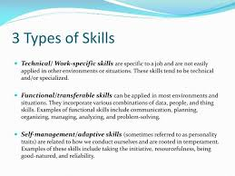 Types Of Skills And Abilities To Put On A Resume by Ppt Leverage Your  Transferable Skills ...