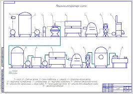 курсовая работа на тему Монтаж эксплуатация и ремонт оборудования  курсовая работа на тему Монтаж эксплуатация и ремонт оборудования в линии по производству сметаны мощностью 3 тонны в смену