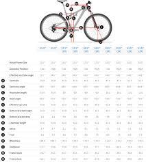 Trek Top Fuel 9 Www Trekbicyclesuperstore Com