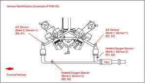 p0156 check engine light club lexus forums i found this so it would be the one after the cat by the radiator correct you can see it where you take off the tray to change your oil