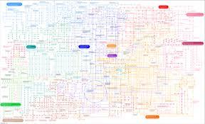 Wall Chart Tumblr