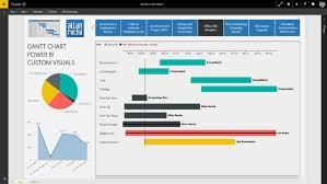 Power Bi Gantt Chart Milestones How To Create An Amazing Gantt Chart In Power Bi