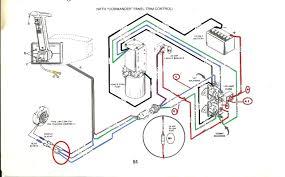 ezgo 48 volt ez go solenoid wiring diagram wiring diagram detailed cub cadet schematic diagram club car schematic diagram