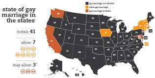 Ban gay marriage state that