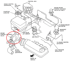 acceleration bog sputter hesitation honda tech i hope this can help any one that have the same problem or at least give one idea of the solution