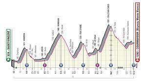 Giro d'Italia 2019 quattordicesima tappa oggi