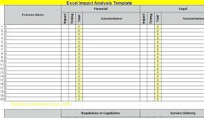 Audit Checklist Template Excel Image Collections - Template Design ...