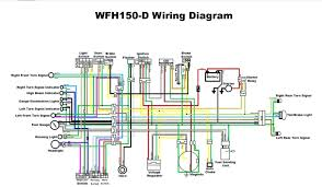 cdi ignition system diagram box troubleshooting choice image free Ignition Switch Wiring Diagram cdi ignition system diagram box troubleshooting choice image free wiring collection random 2 cdi ignition wiring diagram