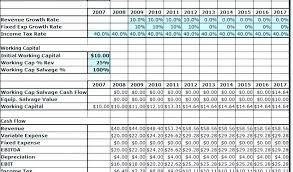 How To Forecast Balance Sheet Balance Sheet Forecast Template Business Plan Balance Sheet Template