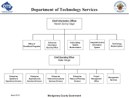 Esd Org Chart Department Of Technology Services Home