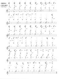 Bassoon Trill Chart Scales Pitch Tendencies Rudiments Tiger Band