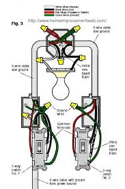 17 best ideas about wire switch electrical wiring light is controlled by two three way switches the light between the switches and the power first going through a switch then to the light