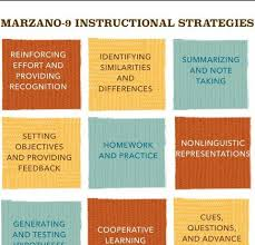 Instructional Strategies Infographic Archives E Learning