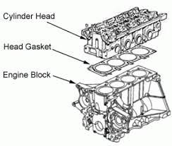 shadetree speedshop head gasket diagram