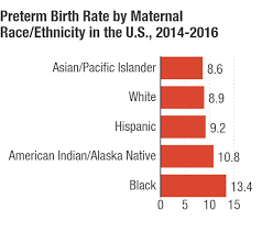 March Of Dimes Birth Plan Why Are Premature Birth Rates On The Rise Again Shots