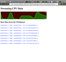 Smoothie Charts Example Realtime Websocket Streaming From The Cloud To You Part I