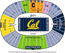 Give Me Student Section Or Give Me Death California