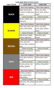 Skin Tone Clothing Chart Colors Part Two Finding The Color For You Hair And Skin