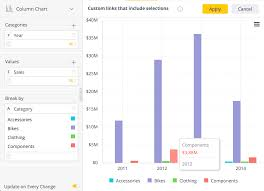 Highcharts Bar Chart Click Event Customize Onclick Of Column Chart Sisense Community