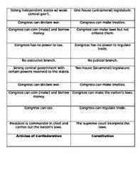Teacher Life Us Constitution Activities