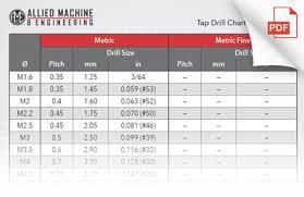 Iso Insert Designation Chart Veritable Iso Insert Chart Insert Designation Chart Provides