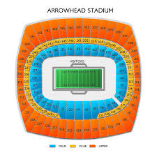 Arrowhead Stadium Tickets Kansas City Chiefs Home Games