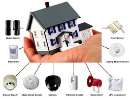 diy home security systems reviews uk do it your self