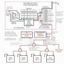 5th wheel wiring diagrams wiring diagram datasource fifth wheel wiring diagram wiring diagrams active 5th wheel brake wiring diagram 5th wheel wiring diagrams