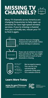 Your Tv Stations May Change Frequencies