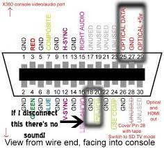 xbox 360 hdmi wiring diagram powerking co HDMI Pinout xbox 360 hdmi wiring diagram comvt, wiring diagram