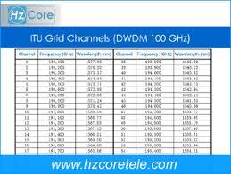 Dwdm Wavelengths Chart Itu Dwdm Chart