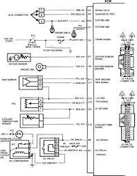1994 chevy s10 radio wiring diagram wiring diagram 1994 chevy s10 radio wiring diagram eclipse imp diagrams 1994 chevy s10 blazer radio wiring diagram 1994 chevy s10 radio wiring diagram