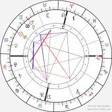 Paul Mccartney Birth Chart Meryl Streep Birth Chart Horoscope Date Of Birth Astro