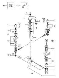 sink faucet parts. Beautiful Parts Grohe Seabury Miniwidespread Lav Faucet Parts Breakdown To Sink Faucet Parts E