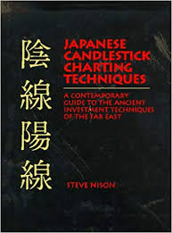 Steve Nison Candlestick Charts Japanese Candlestick Charting Techniques A Contemporary