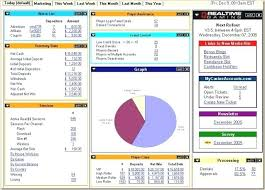 microsoft excel project management templates excel project dashboard supermercadinho club